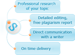 professional research of your topic